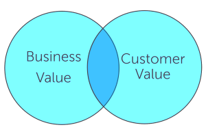 Business and customer value