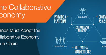 Business Councils Value:  The Collaborative Economy and Crowd Companies