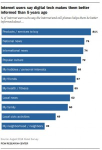 americans use web to deliver benefits