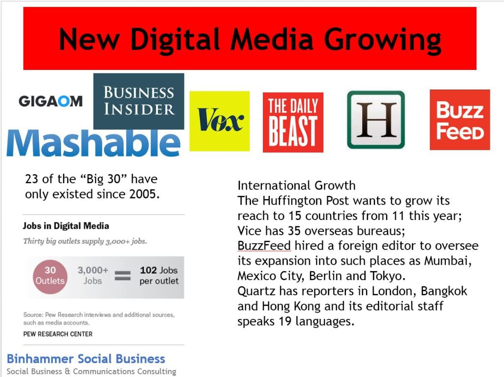 new media growth