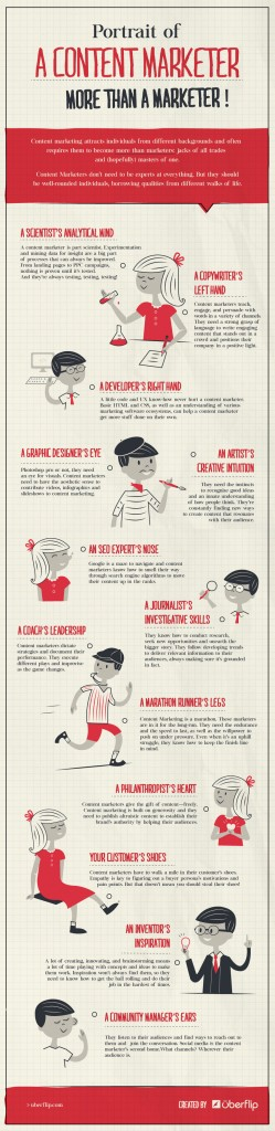 content-marketer-infographic-100578263-orig